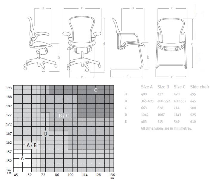 aeron chair sizes aeron size guide