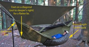 backpacking camp chair warbonnet captions