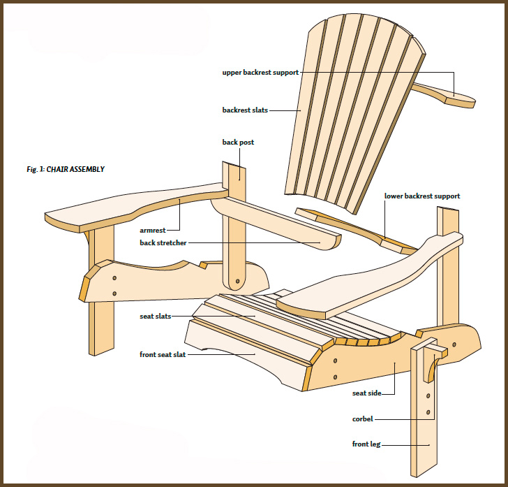 best adirondack chair plans