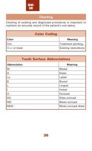 dental assistant chair dental assisting notes dental assistants chairside pocket guide e pdfunitedvrg