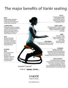 kneeling chair benefits varier balans tearsheet final
